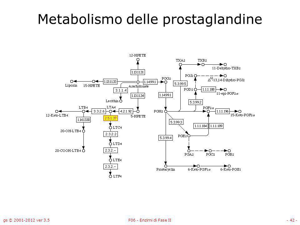 gs © 2001-2012 ver 3.5F06 - Enzimi di Fase II- 43 - Metabolismo delle prostaglandine