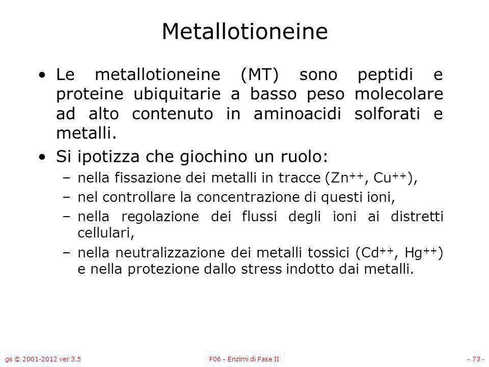 gs © 2001-2012 ver 3.5F06 - Enzimi di Fase II- 74 - Distribuzione Le metallotioneine sono presenti in tutti gli organismi: animali, vegetali e microrganismi.