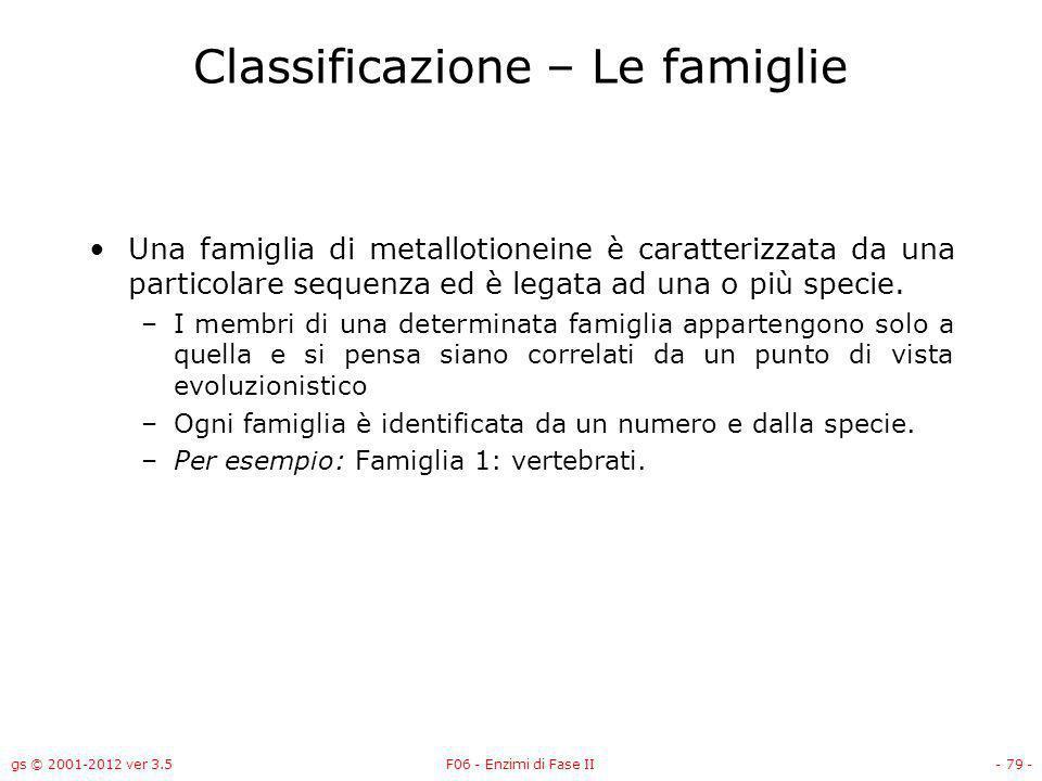 gs © 2001-2012 ver 3.5F06 - Enzimi di Fase II- 80 - Classificazione Le sottofamiglie –Si definiscono sottofamiglie di metallotioneine quegli insiemi di proteine che oltre i caratteri propri delle famiglie condividono un insieme di caratteri più stringenti.
