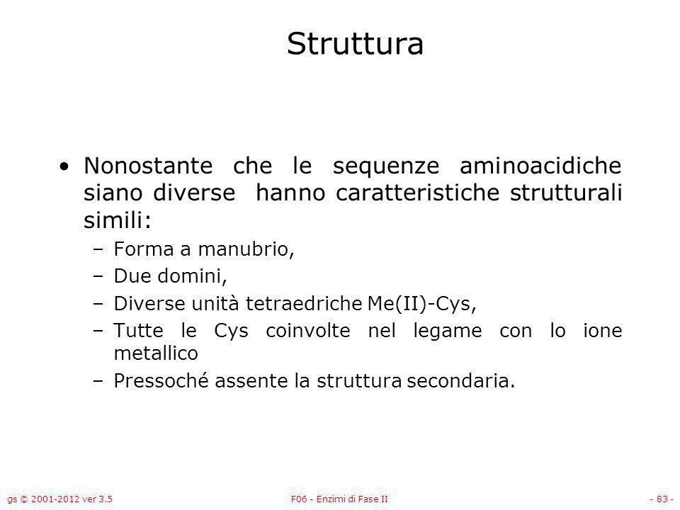 gs © 2001-2012 ver 3.5F06 - Enzimi di Fase II- 84 - Cu-Metallotioneina da Saccharomyces Cerevisiae (1AQR)