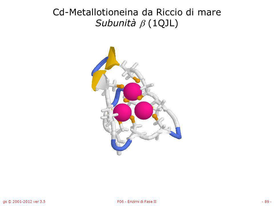 gs © 2001-2012 ver 3.5F06 - Enzimi di Fase II- 90 - Cd-Metallotioneina umana (1MHU)