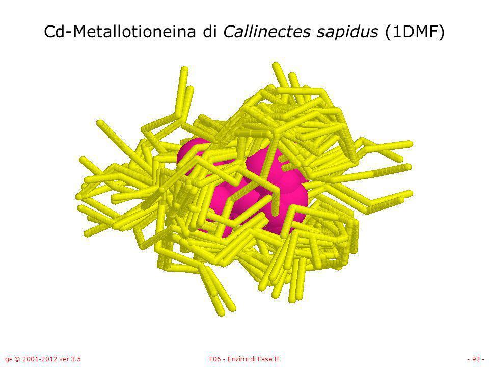 gs © 2001-2012 ver 3.5F06 - Enzimi di Fase II- 93 - Cd-Metallotioneina di Callinectes sapidus (1DMF)