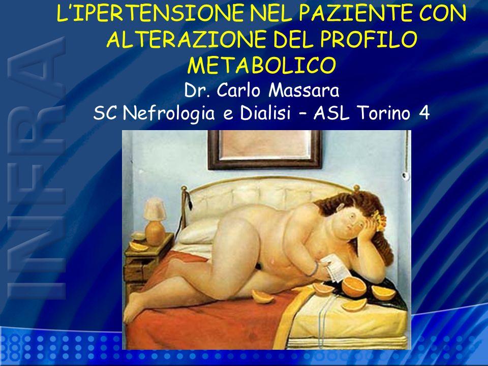 LIPERTENSIONE NEL PAZIENTE CON ALTERAZIONE DEL PROFILO METABOLICO Dr. Carlo Massara SC Nefrologia e Dialisi – ASL Torino 4