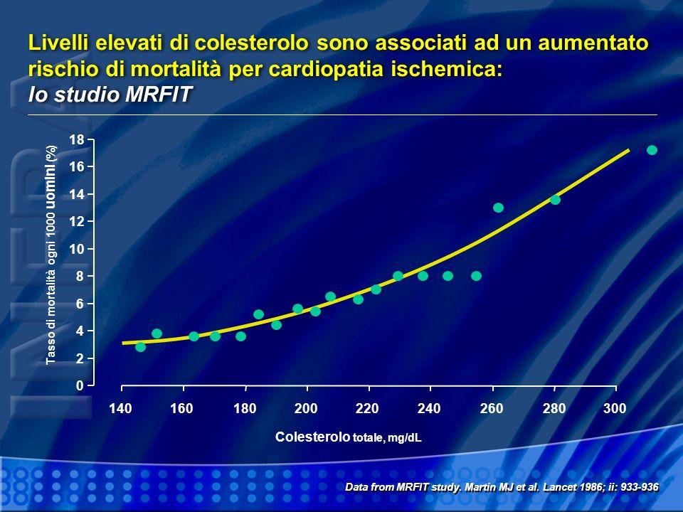 Livelli elevati di colesterolo sono associati ad un aumentato rischio di mortalità per cardiopatia ischemica: lo studio MRFIT Data from MRFIT study. M