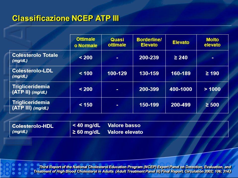 Classificazione NCEP ATP III Ottimale o Normale Quasi ottimale Borderline/ Elevato Elevato Molto elevato Colesterolo Totale (mg/dL) < 200-200-239 240-