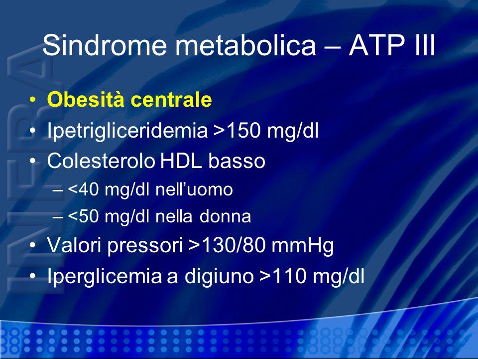 Sindrome metabolica – ATP III Obesità centrale Ipetrigliceridemia >150 mg/dl Colesterolo HDL basso –<40 mg/dl nelluomo –<50 mg/dl nella donna Valori p