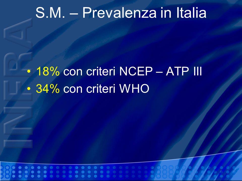 S.M. – Prevalenza in Italia 18% con criteri NCEP – ATP III 34% con criteri WHO