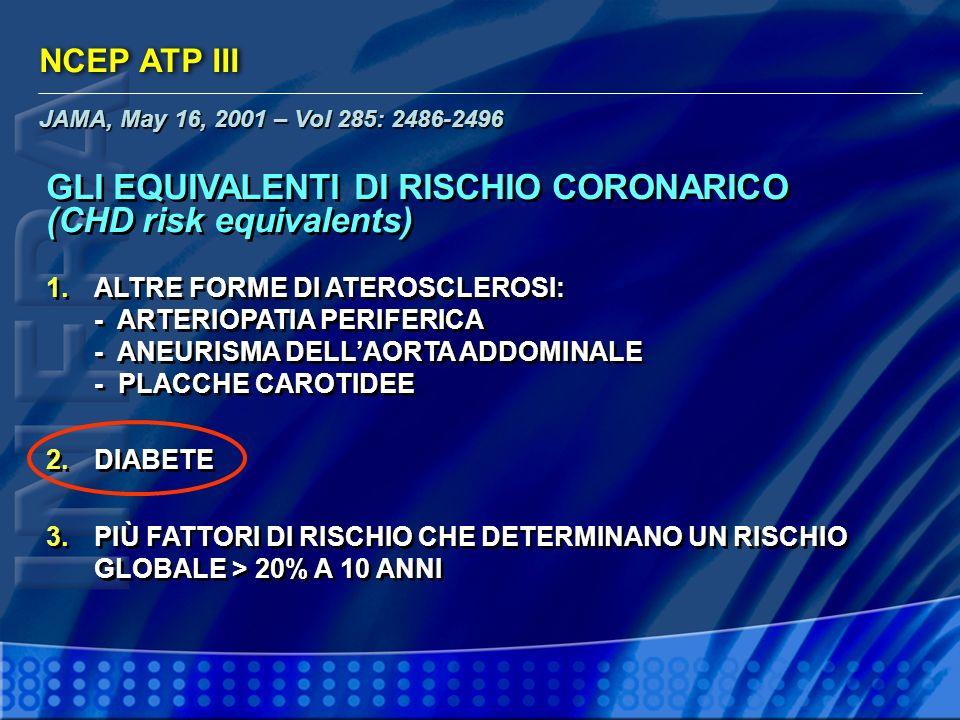 NCEP ATP III JAMA, May 16, 2001 – Vol 285: 2486-2496 GLI EQUIVALENTI DI RISCHIO CORONARICO (CHD risk equivalents) 1.ALTRE FORME DI ATEROSCLEROSI: - AR