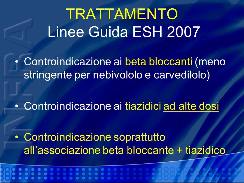 TRATTAMENTO Linee Guida ESH 2007 Controindicazione ai beta bloccanti (meno stringente per nebivololo e carvedilolo) Controindicazione ai tiazidici ad