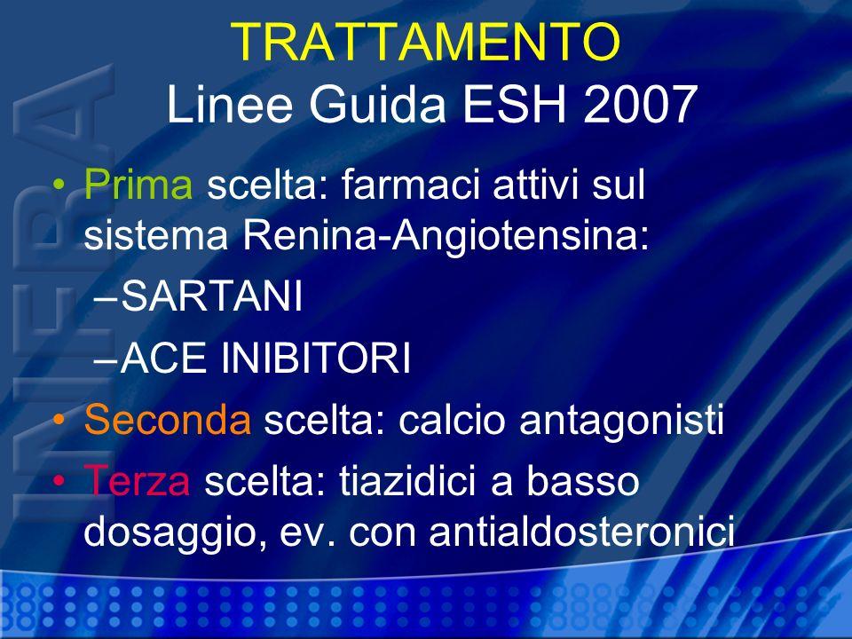 TRATTAMENTO Linee Guida ESH 2007 Prima scelta: farmaci attivi sul sistema Renina-Angiotensina: –SARTANI –ACE INIBITORI Seconda scelta: calcio antagoni