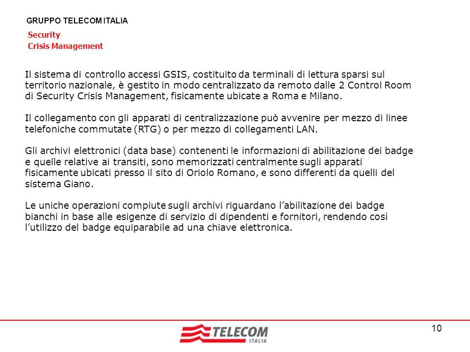 10 GRUPPO TELECOM ITALIA Security Crisis Management Il sistema di controllo accessi GSIS, costituito da terminali di lettura sparsi sul territorio naz