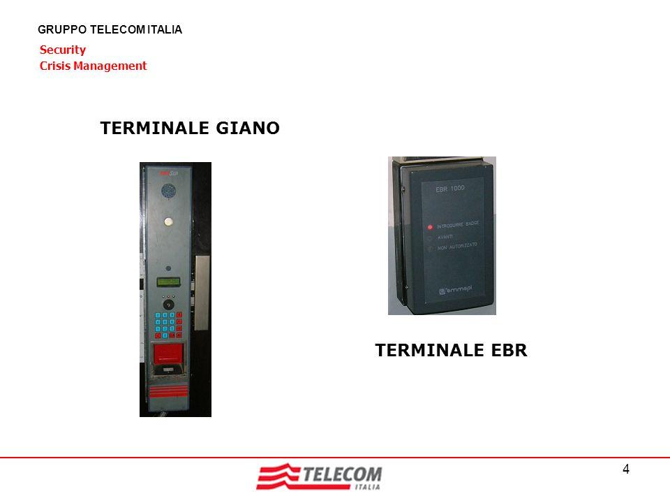 4 GRUPPO TELECOM ITALIA Security Crisis Management TERMINALE GIANO TERMINALE EBR