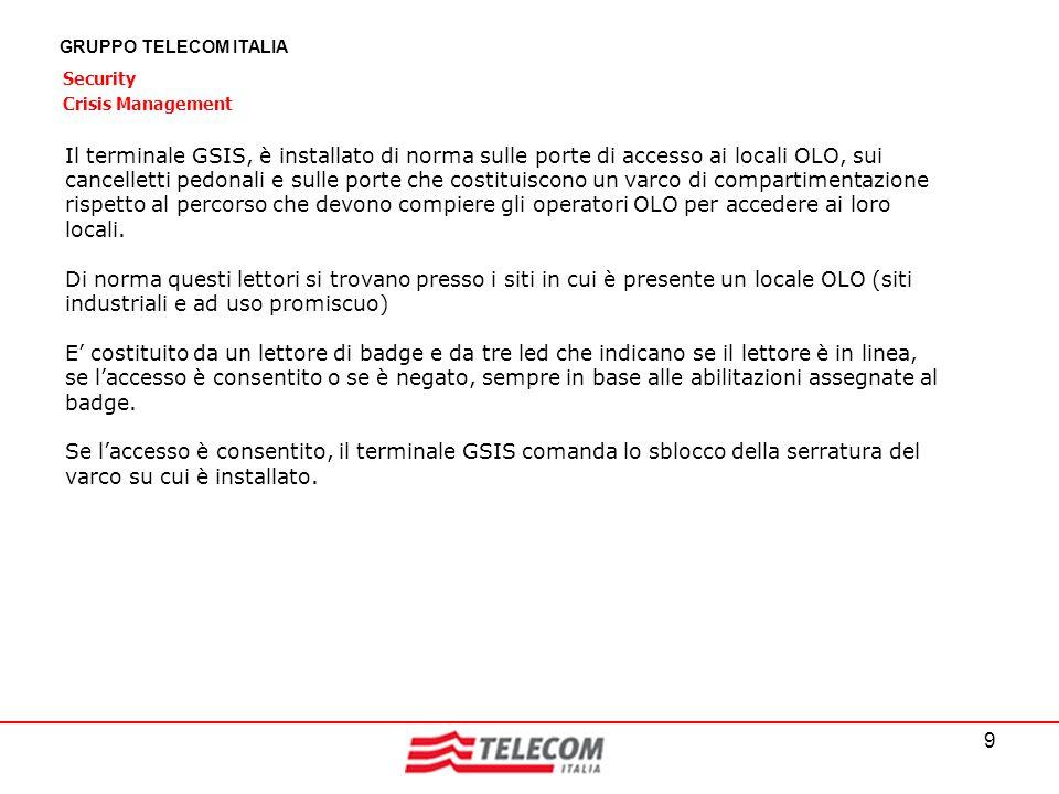 9 GRUPPO TELECOM ITALIA Security Crisis Management Il terminale GSIS, è installato di norma sulle porte di accesso ai locali OLO, sui cancelletti pedo