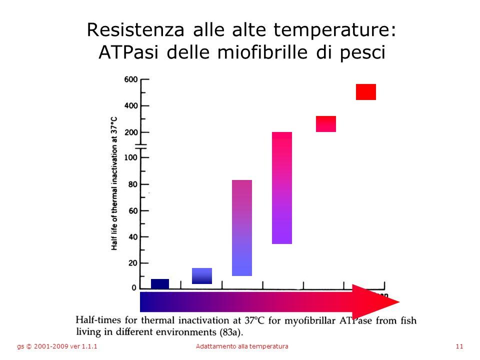 gs © 2001-2009 ver 1.1.1Adattamento alla temperatura11 Resistenza alle alte temperature: ATPasi delle miofibrille di pesci