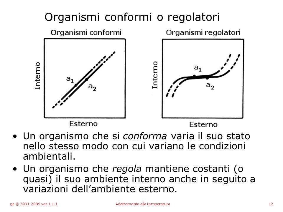 gs © 2001-2009 ver 1.1.1Adattamento alla temperatura12 Organismi conformi o regolatori Un organismo che si conforma varia il suo stato nello stesso modo con cui variano le condizioni ambientali.