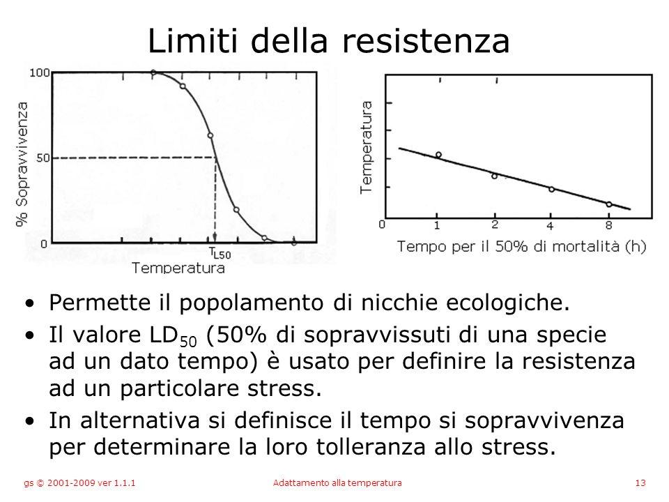 gs © 2001-2009 ver 1.1.1Adattamento alla temperatura13 Limiti della resistenza Permette il popolamento di nicchie ecologiche.
