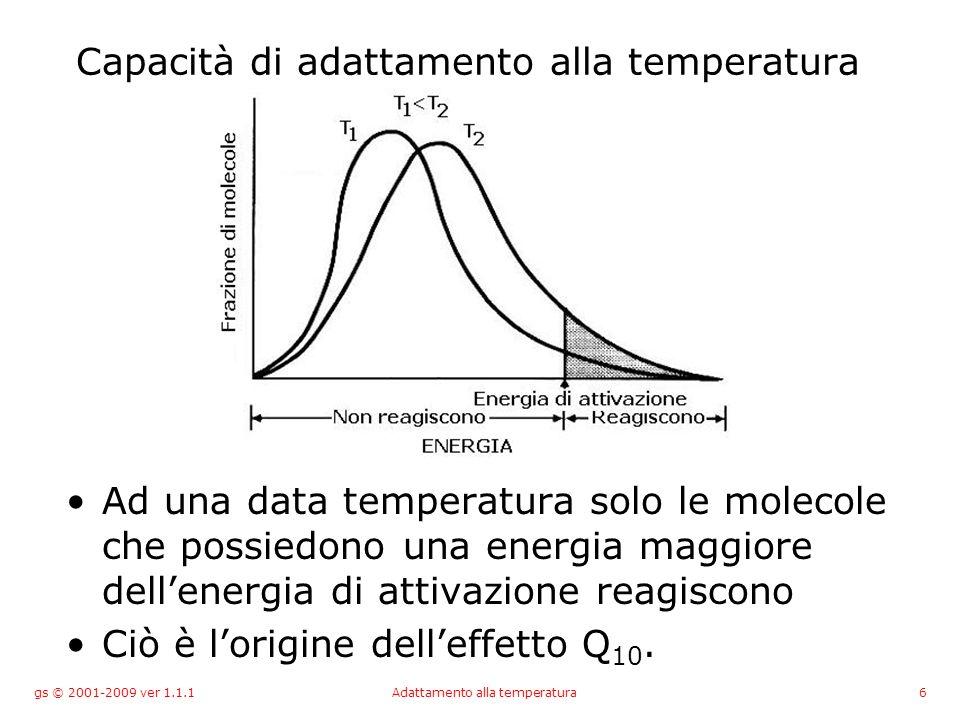 gs © 2001-2009 ver 1.1.1Adattamento alla temperatura27 ANTARTIDE