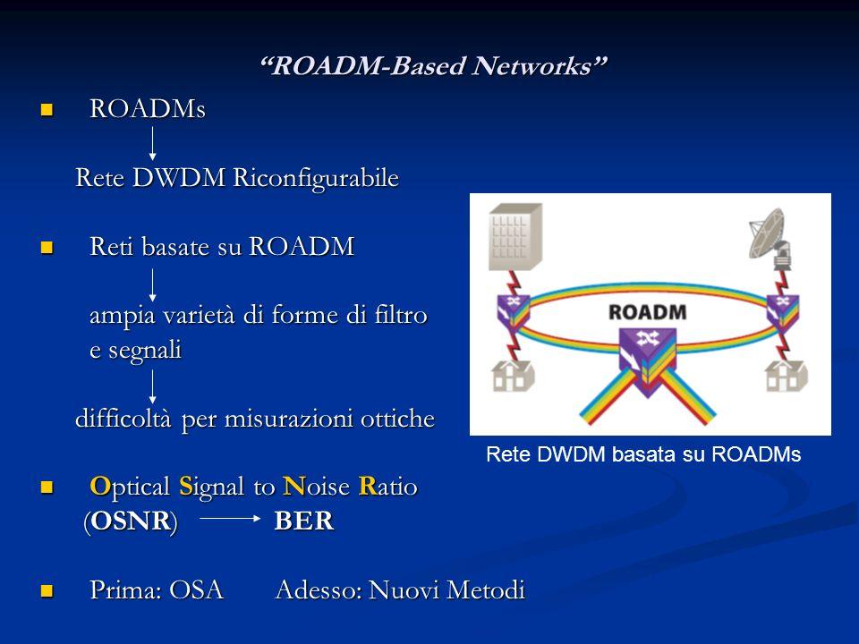 Metodo di Lineare Interpolazione Out-of-band OSNR Out-of-band OSNR Reti ROADM: differenti percorsi livelli di rumore canali adiacenti differenti Reti ROADM: differenti percorsi livelli di rumore canali adiacenti differenti I filtri sopprimono il rumore tra i canali ottici I filtri sopprimono il rumore tra i canali ottici True OSNR: In-band OSNR True OSNR: In-band OSNR