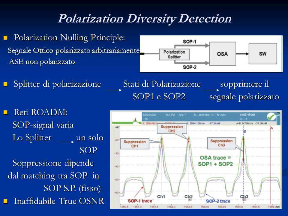 Polarization Diversity Detection Polarization Nulling Principle: Polarization Nulling Principle: Segnale Ottico polarizzato arbitrariamente Segnale Ot