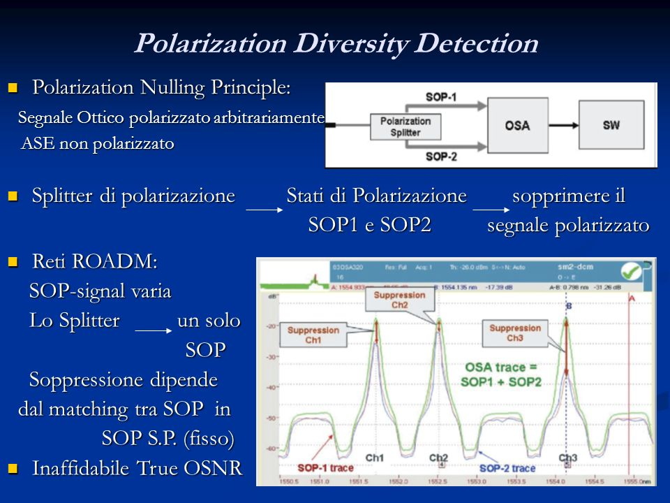 Optical Polarization Splitting Method (OPS) Controllore di polarizzazione Controllore di polarizzazione Adattare SOP in con SOP S.P.