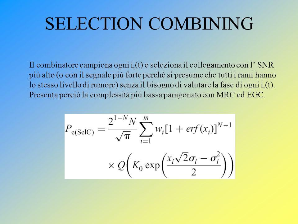 SELECTION COMBINING Il combinatore campiona ogni i r (t) e seleziona il collegamento con l SNR più alto (o con il segnale più forte perché si presume