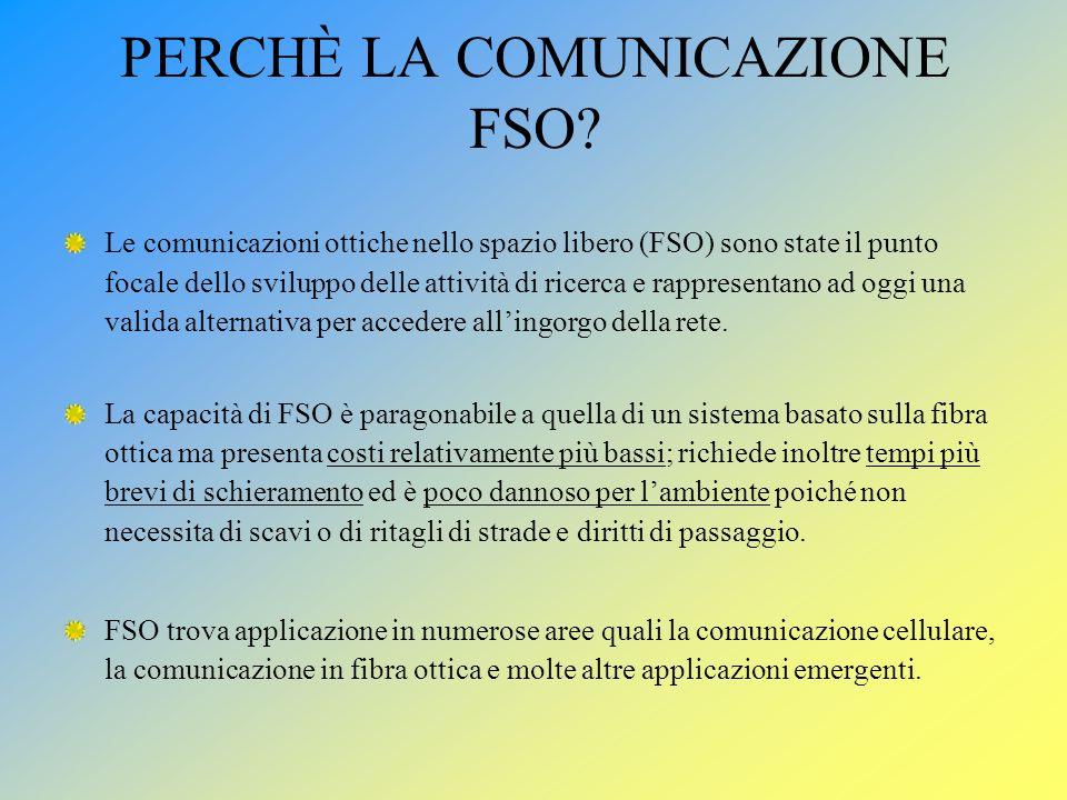 PERCHÈ LA COMUNICAZIONE FSO? Le comunicazioni ottiche nello spazio libero (FSO) sono state il punto focale dello sviluppo delle attività di ricerca e