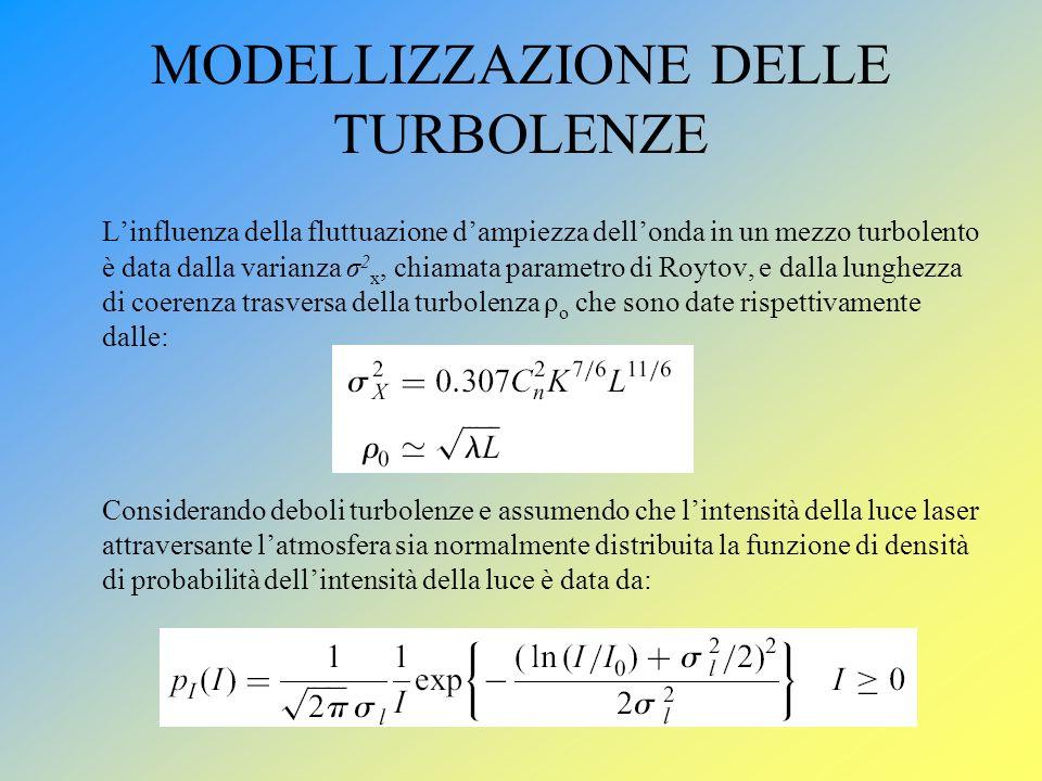 MODELLIZZAZIONE DELLE TURBOLENZE Linfluenza della fluttuazione dampiezza dellonda in un mezzo turbolento è data dalla varianza σ 2 x, chiamata paramet