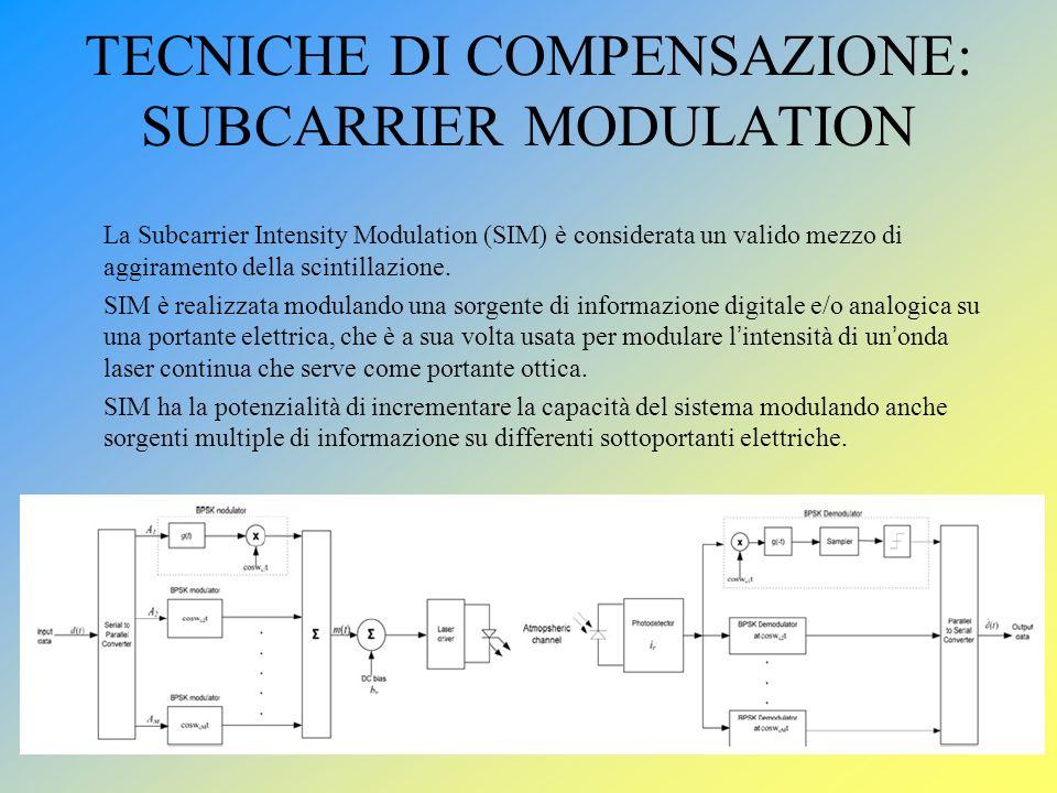 TECNICHE DI COMPENSAZIONE: SUBCARRIER MODULATION La Subcarrier Intensity Modulation (SIM) è considerata un valido mezzo di aggiramento della scintilla