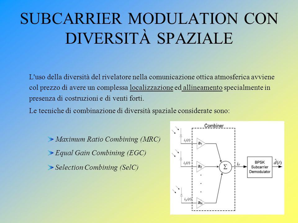 MAXIMUN RATIO COMBINING Il combinatore MRC pesa ogni segnale duscita da ogni canale attraverso un guadagno proporzionale allintensità ricevuta.