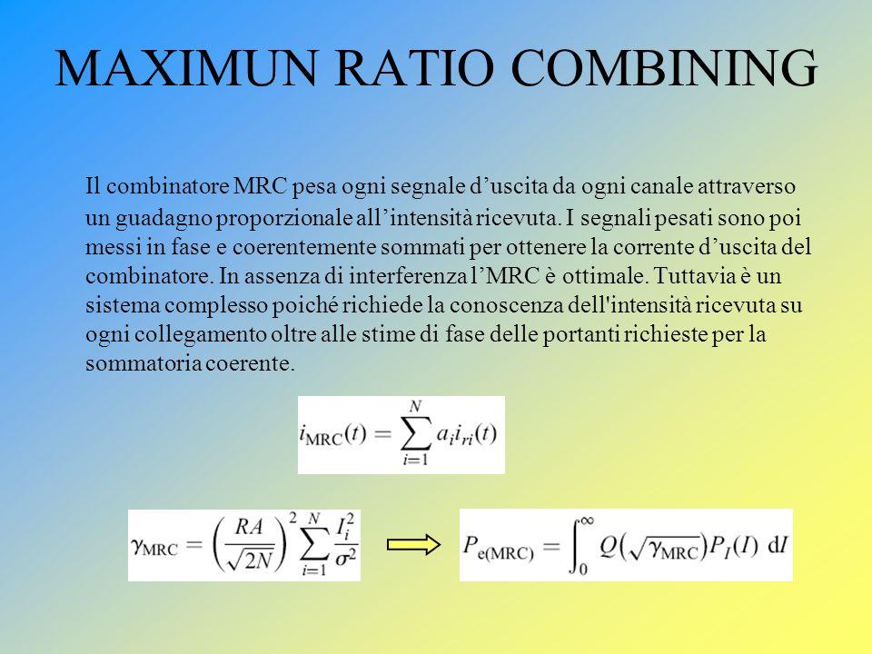 MAXIMUN RATIO COMBINING Il combinatore MRC pesa ogni segnale duscita da ogni canale attraverso un guadagno proporzionale allintensità ricevuta. I segn