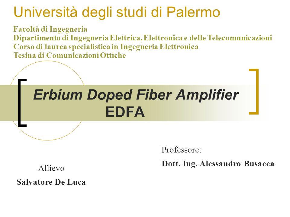 Erbium Doped Fiber Amplifier EDFA Università degli studi di Palermo Facoltà di Ingegneria Dipartimento di Ingegneria Elettrica, Elettronica e delle Te