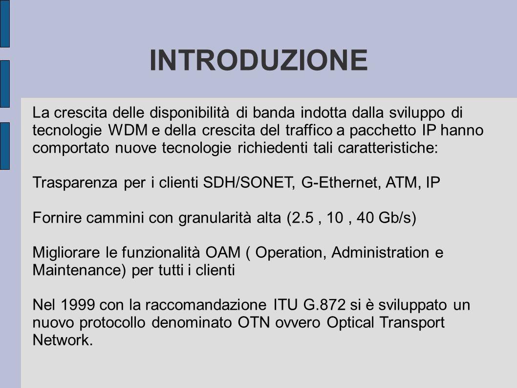 Optical Transport Network OTN Lo scopo di OTN è di realizzare le funzionalità di gestione e controllo utili al trasporto dei segnali all interno di una rete con collegamenti fisici di tipo ottico.