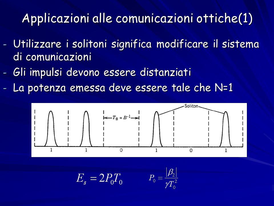 Applicazioni alle comunicazioni ottiche(1) - Utilizzare i solitoni significa modificare il sistema di comunicazioni - Gli impulsi devono essere distanziati - La potenza emessa deve essere tale che N=1