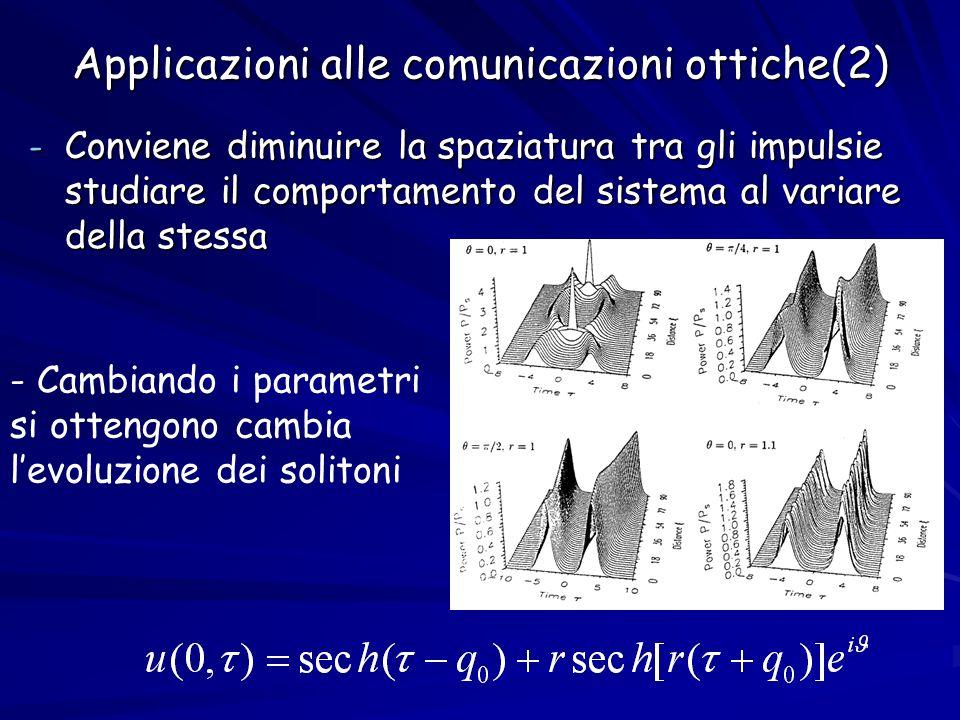 Applicazioni alle comunicazioni ottiche(2) - Conviene diminuire la spaziatura tra gli impulsie studiare il comportamento del sistema al variare della stessa - Cambiando i parametri si ottengono cambia levoluzione dei solitoni