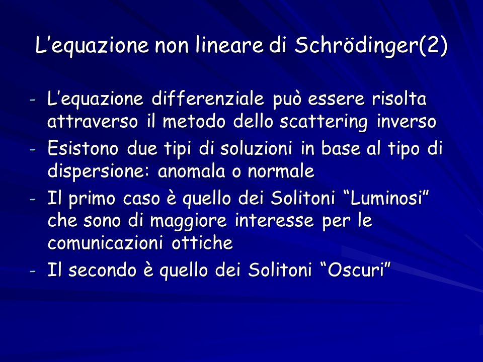 Lequazione non lineare di Schrödinger(2) - Lequazione differenziale può essere risolta attraverso il metodo dello scattering inverso - Esistono due tipi di soluzioni in base al tipo di dispersione: anomala o normale - Il primo caso è quello dei Solitoni Luminosi che sono di maggiore interesse per le comunicazioni ottiche - Il secondo è quello dei Solitoni Oscuri
