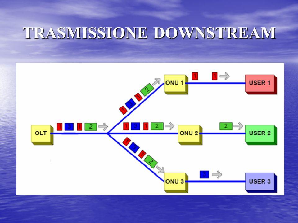 TRASMISSIONE DOWNSTREAM