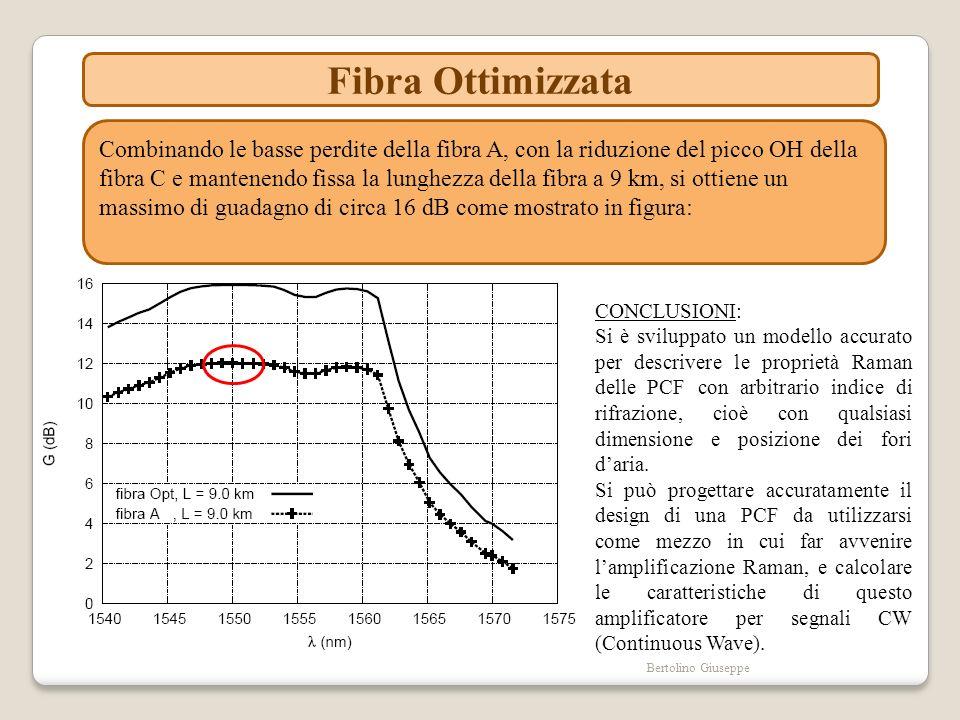 Bertolino Giuseppe Fibra Ottimizzata Combinando le basse perdite della fibra A, con la riduzione del picco OH della fibra C e mantenendo fissa la lung