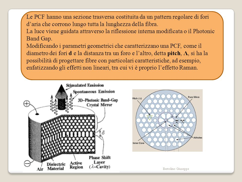 Bertolino Giuseppe Per calcolare le prestazioni di un amplificatore Raman che utilizzi delle PCF si combinano assieme: Modello dellamplificazione Raman γ R (Δν) spettro del coefficiente di guadagno Raman risoluzione delle equazioni di propagazione.