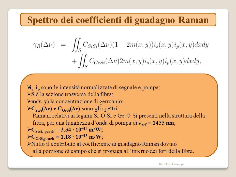 Bertolino Giuseppe Spettro dei coefficienti di guadagno Raman i s, i p sono le intensità normalizzate di segnale e pompa; S è la sezione trasversa della fibra; m(x, y) la concentrazione di germanio; C SiSi (Δν) e C GeSi (Δν) sono gli spettri Raman, relativi ai legami Si-O-Si e Ge-O-Si presenti nella struttura della fibra, per una lunghezza donda di pompa di λ ref = 1455 nm; C SiSi, peack = 3.34 · 10 14 m/W; C GeSi,peack = 1.18 · 10 13 m/W; Nullo il contributo al coefficiente di guadagno Raman dovuto alla porzione di campo che si propaga allinterno dei fori della fibra.