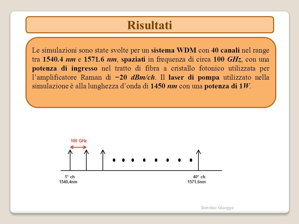 Bertolino Giuseppe Risultati Le simulazioni sono state svolte per un sistema WDM con 40 canali nel range tra 1540.4 nm e 1571.6 nm, spaziati in frequenza di circa 100 GHz, con una potenza di ingresso nel tratto di fibra a cristallo fotonico utilizzata per lamplificatore Raman di 20 dBm/ch.