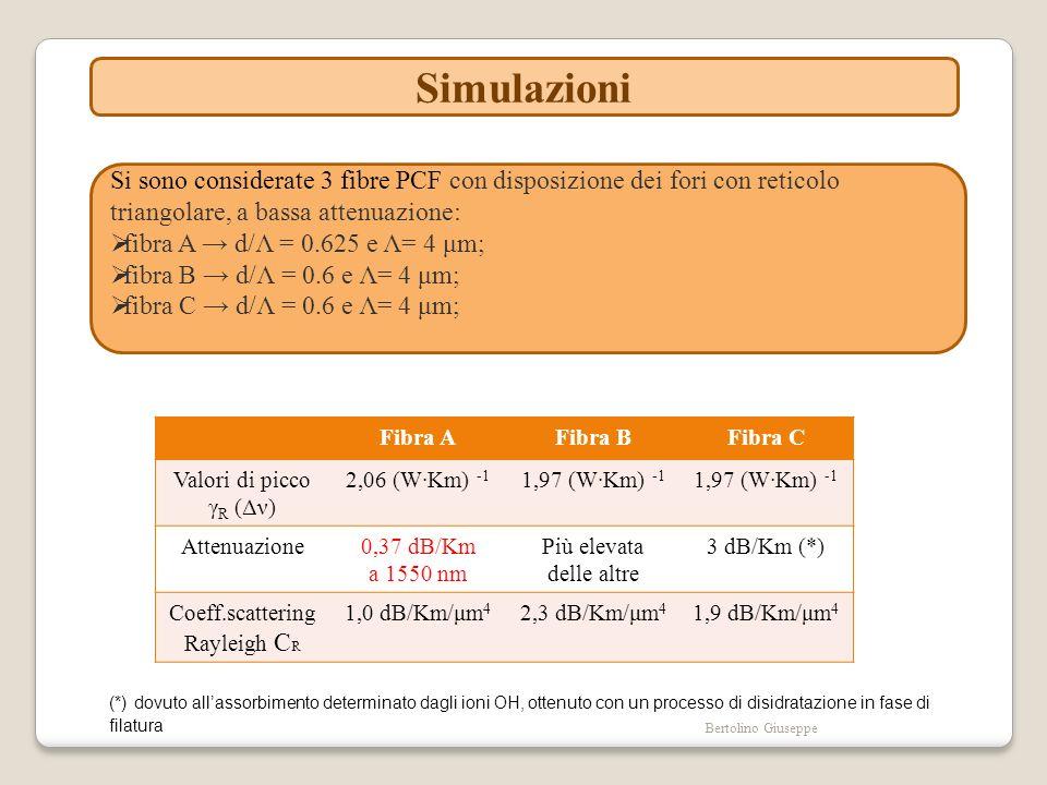 Bertolino Giuseppe Simulazioni Si sono considerate 3 fibre PCF con disposizione dei fori con reticolo triangolare, a bassa attenuazione: fibra A d/Λ =
