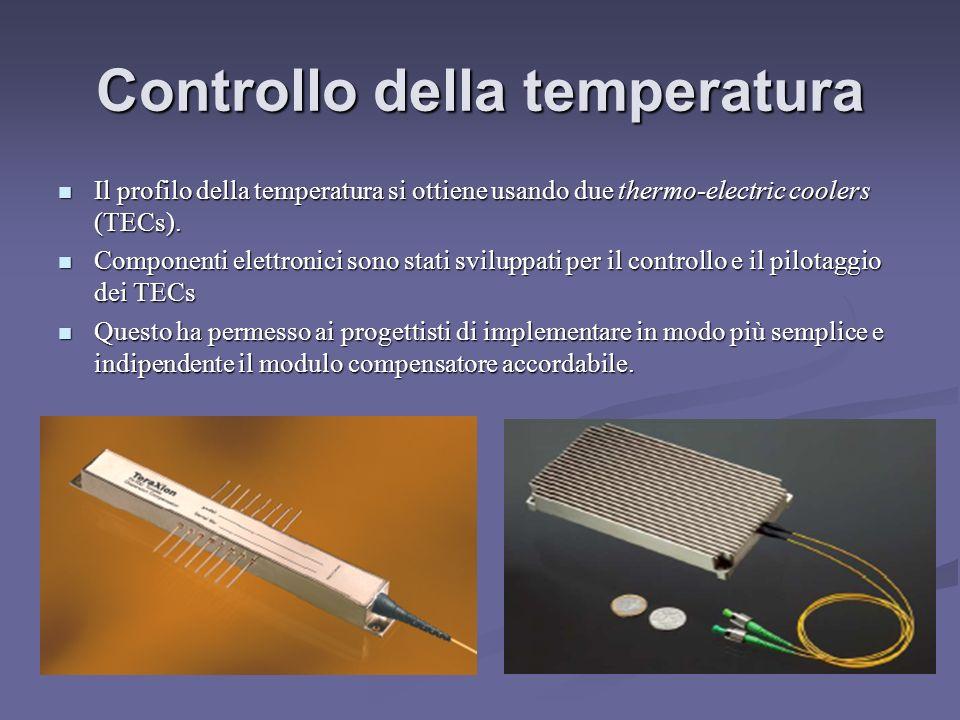 Controllo della temperatura Il profilo della temperatura si ottiene usando due thermo-electric coolers (TECs). Il profilo della temperatura si ottiene