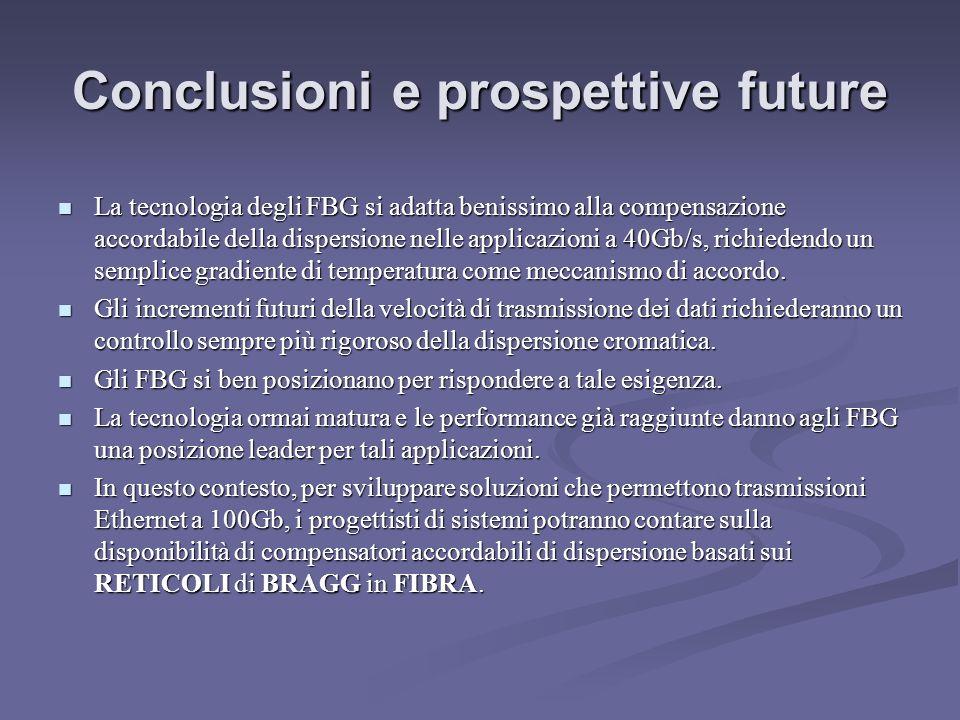 Conclusioni e prospettive future La tecnologia degli FBG si adatta benissimo alla compensazione accordabile della dispersione nelle applicazioni a 40G