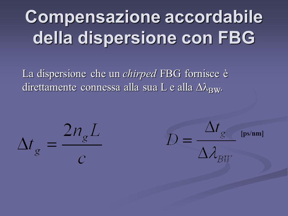 Compensazione accordabile della dispersione con FBG La dispersione che un chirped FBG fornisce è direttamente connessa alla sua L e alla Δλ BW. [ps/nm