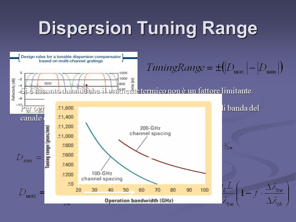 Dispersion Tuning Range Si è assunto dunque che il gradiente termico non è un fattore limitante. Per ogni FBG il prodotto della dispersione e della la