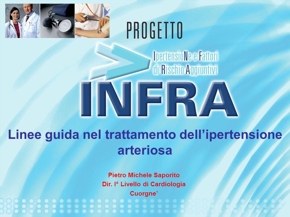 Linee guida nel trattamento dellipertensione arteriosa Pietro Michele Saporito Dir. I° Livello di Cardiologia Cuorgne