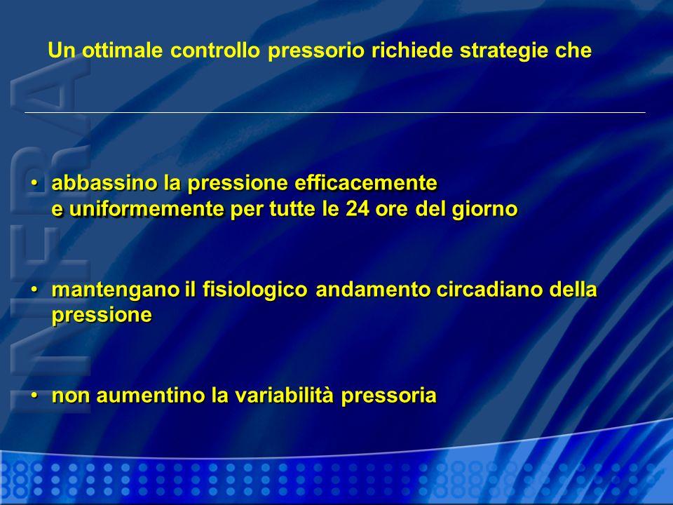 OBIETTIVI DEL TRATTAMENTO IPOTENSIVO Lobiettivo primario del trattamento del pz.