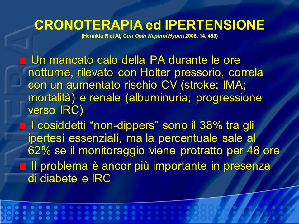 CRONOTERAPIA ed IPERTENSIONE (Hermida R et Al, Curr Opin Nephrol Hypert 2005; 14: 453) Un mancato calo della PA durante le ore notturne, rilevato con