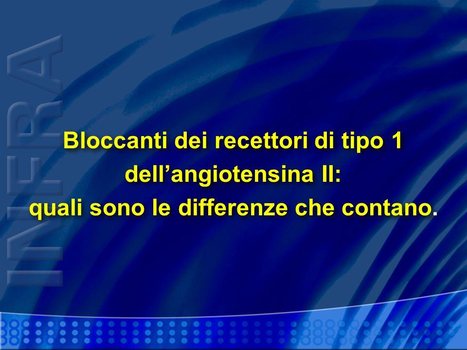 Bloccanti dei recettori di tipo 1 dellangiotensina II: quali sono le differenze che contano.