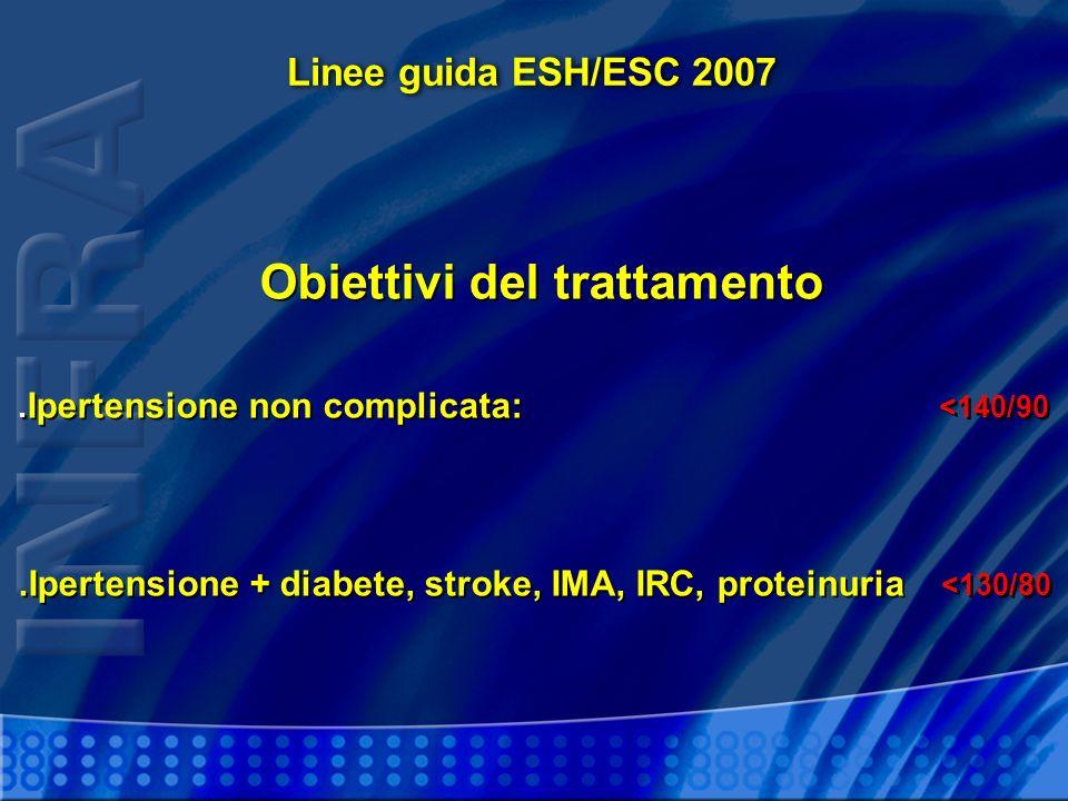 Obiettivi del trattamento. Ipertensione non complicata: <140/90.Ipertensione + diabete, stroke, IMA, IRC, proteinuria <130/80 Obiettivi del trattament